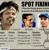फिक्सिंग रोकने के लिए मुम्बई पुलिस की भी सेवाएं लेगा बीसीसीआई